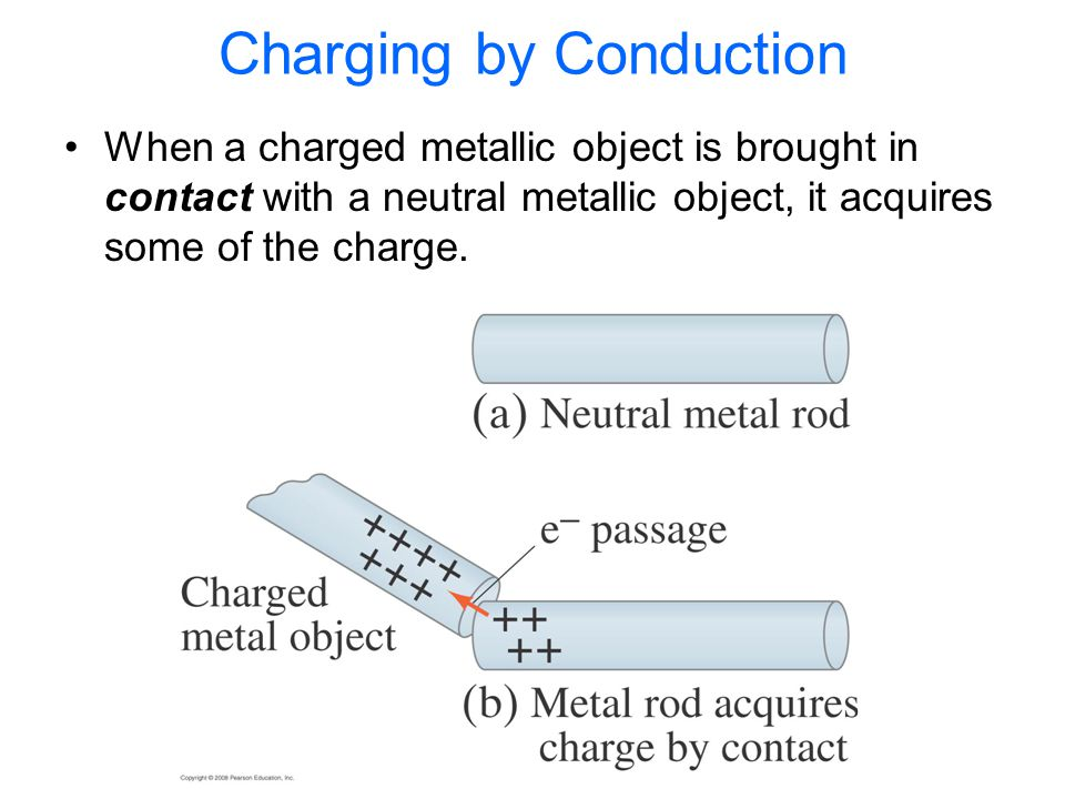 Charging by Conduction When a charged metallic object is brought in contact with a neutral metallic object, it acquires some of the charge.