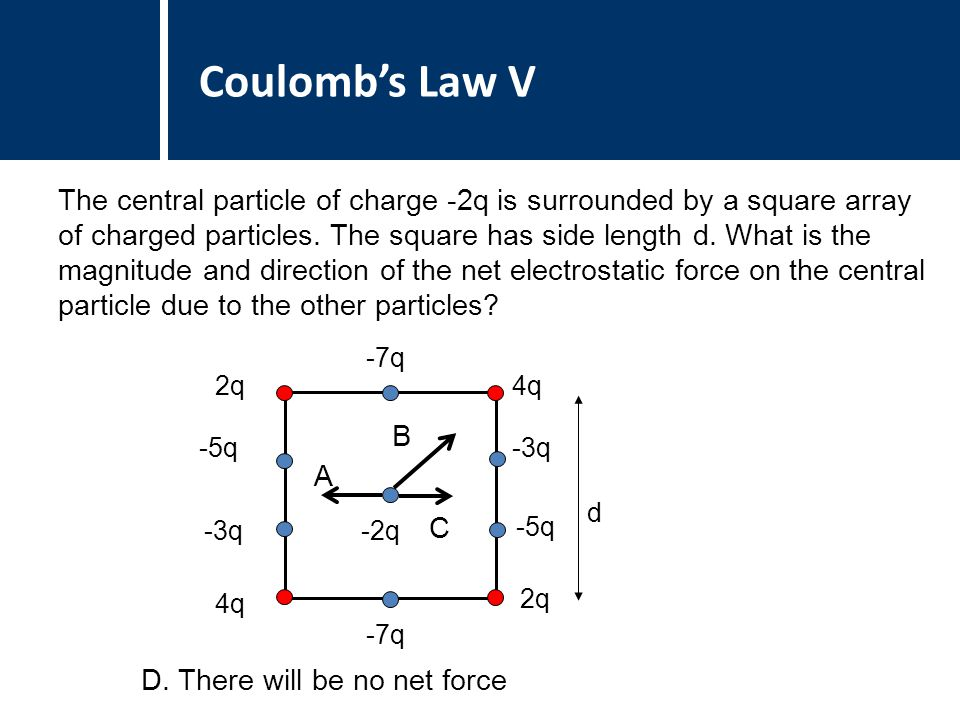 Coulomb's Law V The central particle of charge -2q is surrounded by a square array of charged particles.
