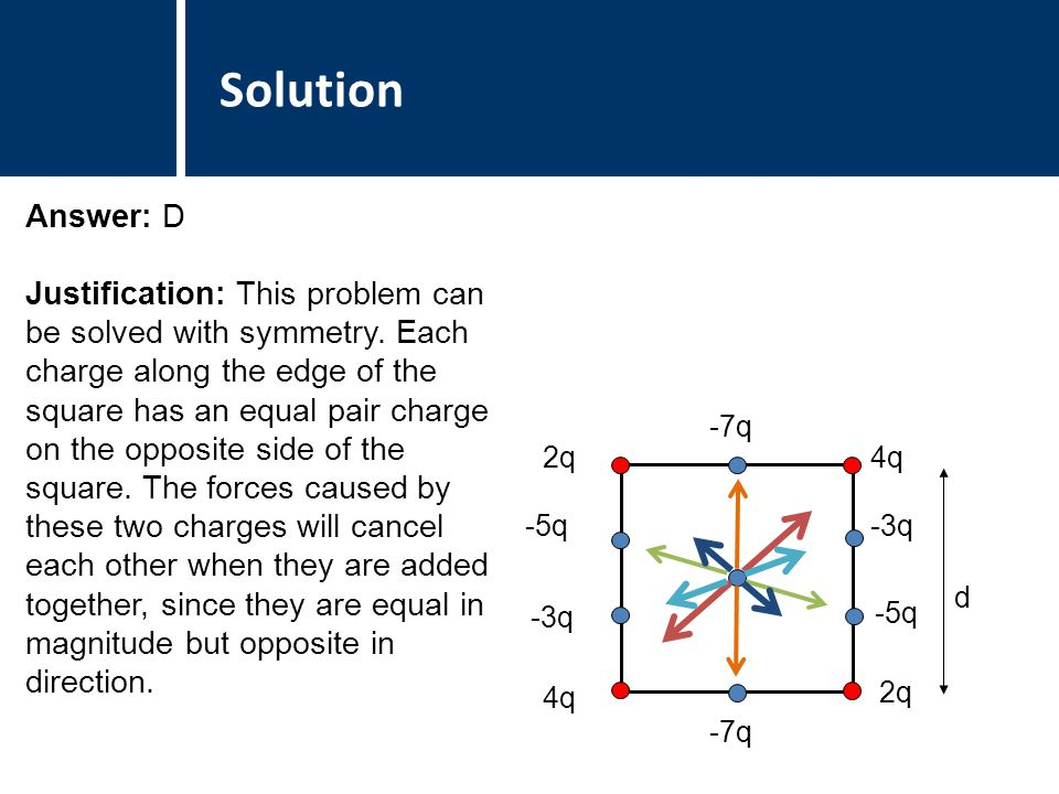 Solution Answer: D Justification: This problem can be solved with symmetry. Each charge along the edge of the square has an equal pair charge on the o