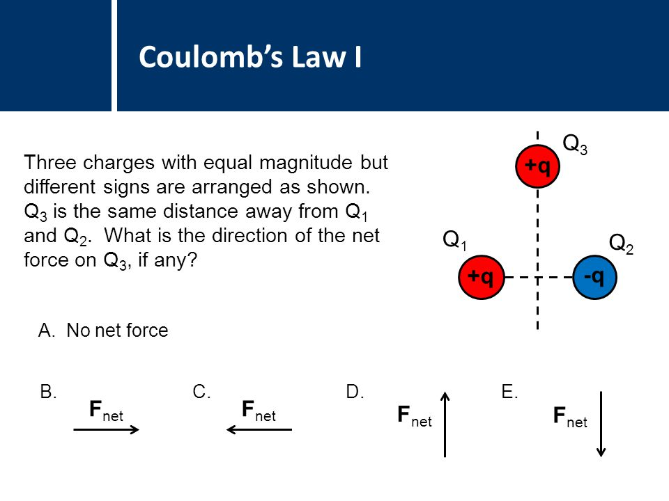 Three charges with equal magnitude but different signs are arranged as shown. Q 3 is the same distance away from Q 1 and Q 2. What is the direction of