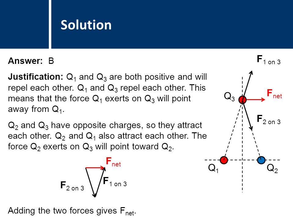 Solution Answer: B Justification: Q 1 and Q 3 are both positive and will repel each other. Q 1 and Q 3 repel each other. This means that the force Q 1