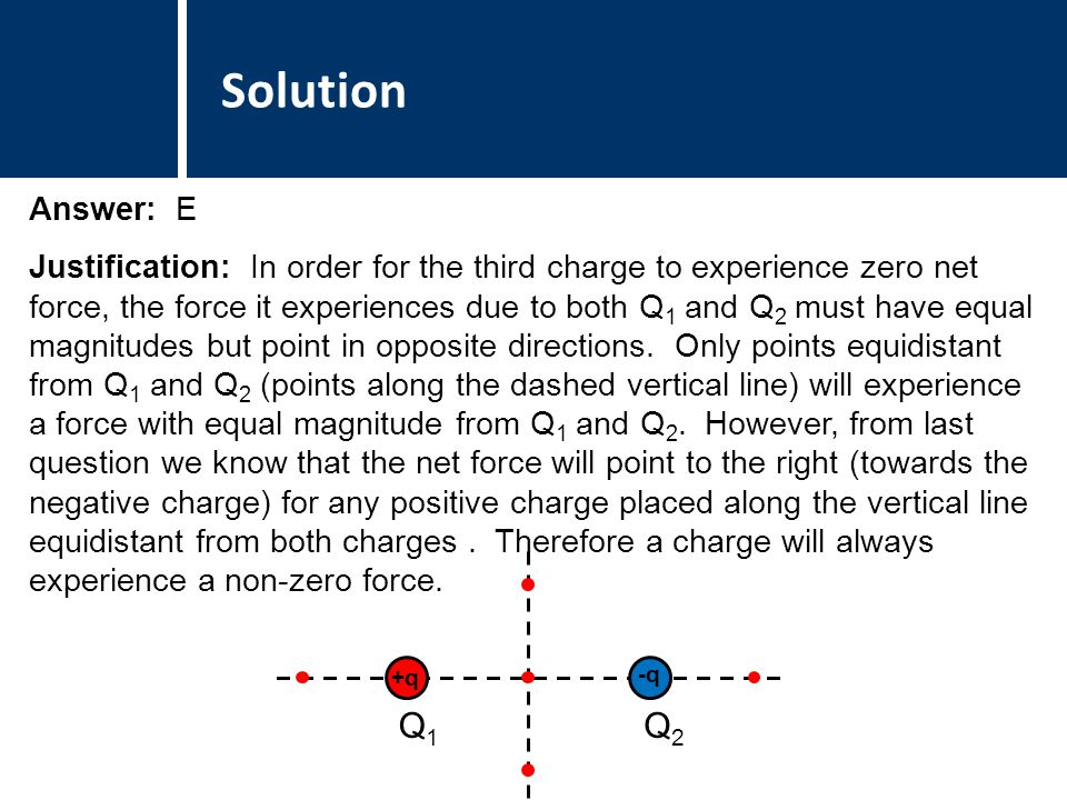 Solution Answer: E Justification: In order for the third charge to experience zero net force, the force it experiences due to both Q 1 and Q 2 must have equal magnitudes but point in opposite directions.