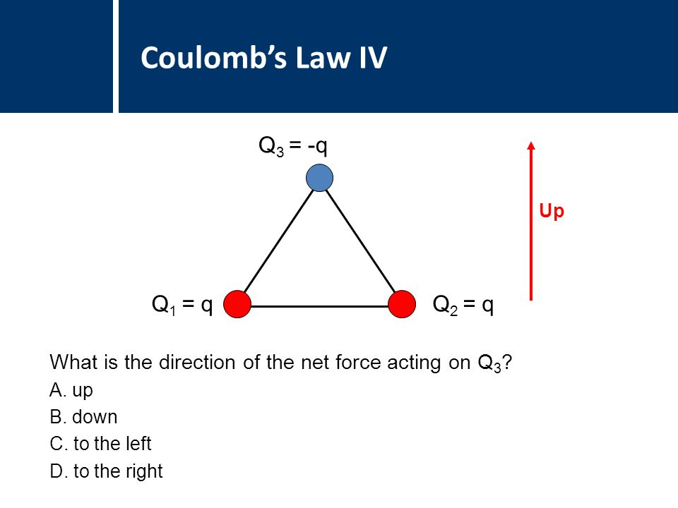 Coulomb's Law IV What is the direction of the net force acting on Q 3 .