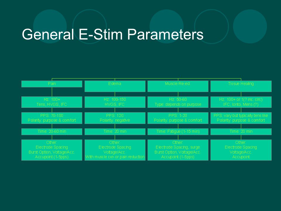 General E-Stim Parameters