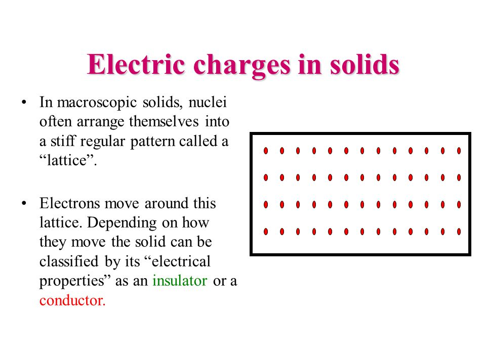"""Electric charges in solids In macroscopic solids, nuclei often arrange themselves into a stiff regular pattern called a """"lattice"""". Electrons move arou"""