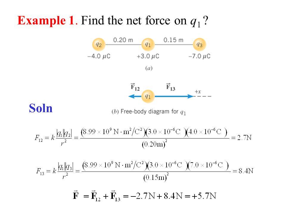 Example 1. Find the net force on q 1 ? Soln
