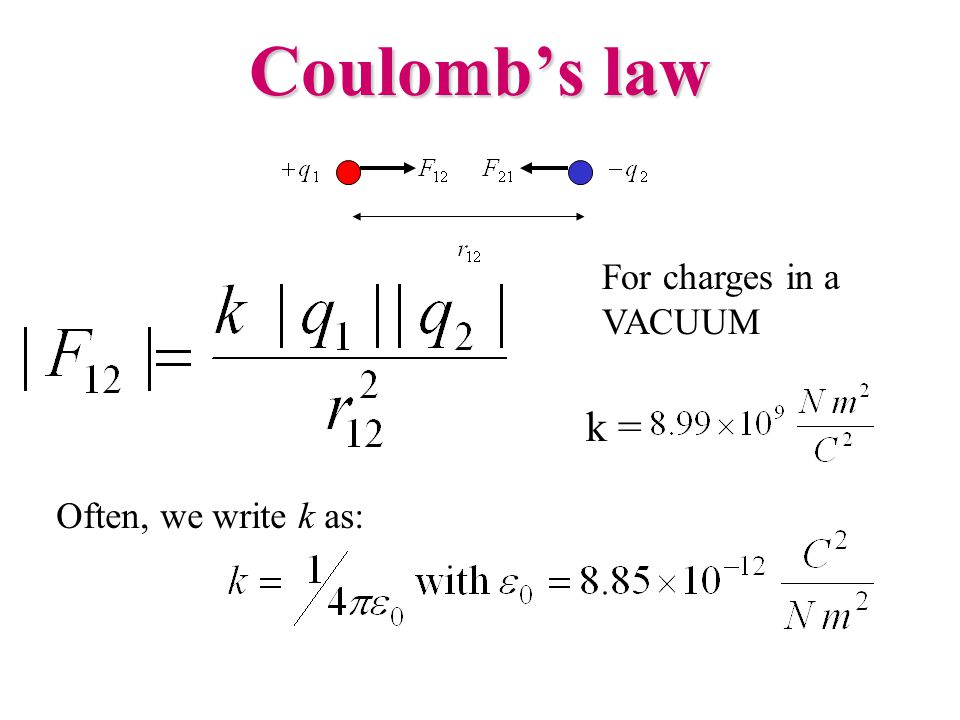 Coulomb's law k = For charges in a VACUUM Often, we write k as: