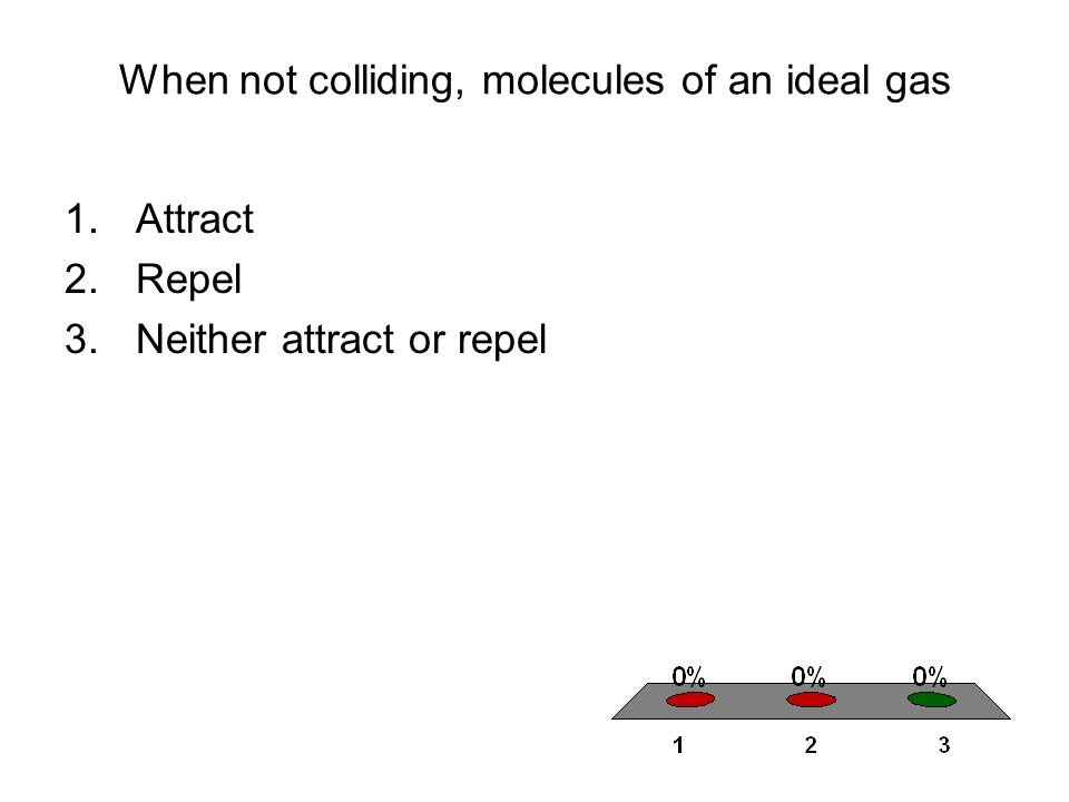 When not colliding, molecules of an ideal gas 1.Attract 2.Repel 3.Neither attract or repel