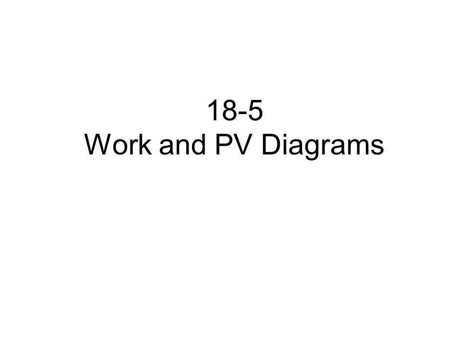 18-5 Work and PV Diagrams