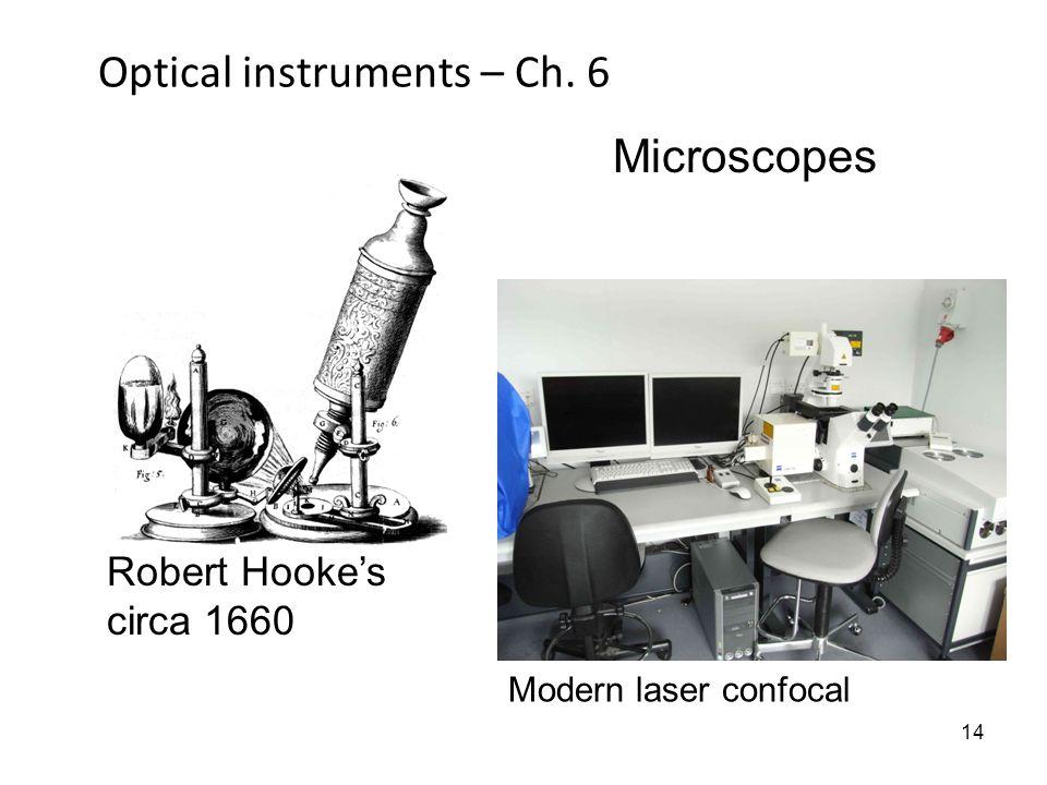 14 Optical instruments – Ch. 6 Microscopes Robert Hooke's circa 1660 Modern laser confocal