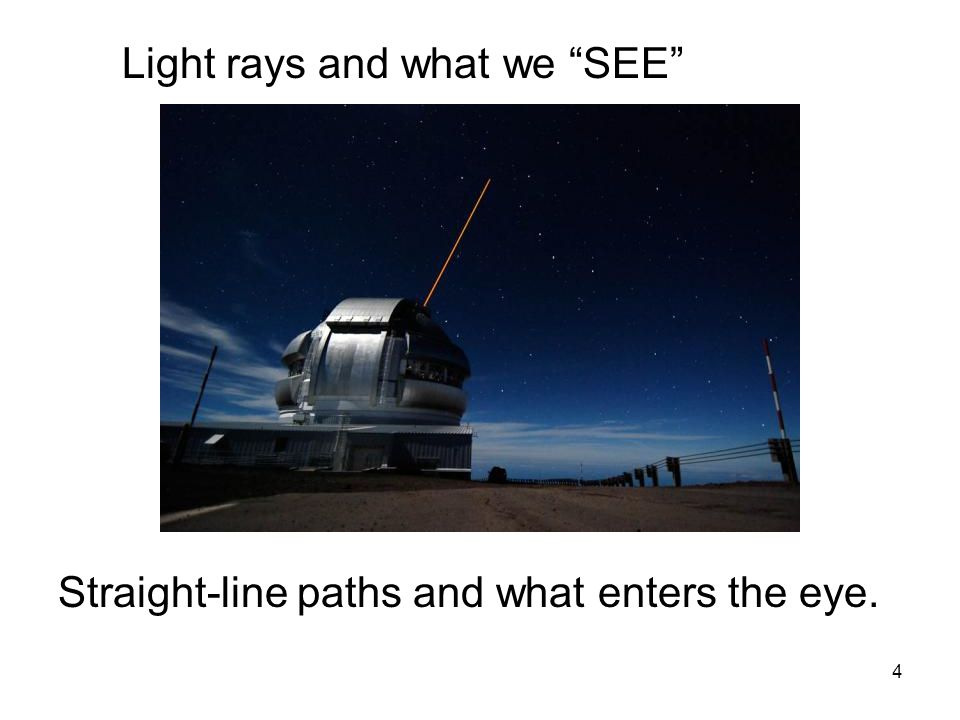 4 Light rays and what we SEE Straight-line paths and what enters the eye.