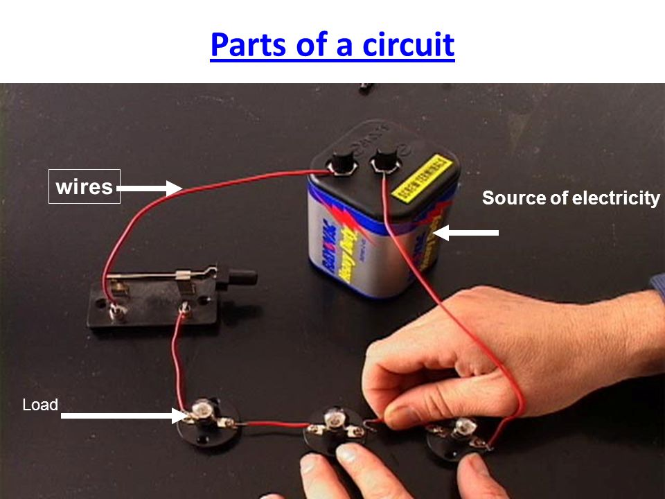 Parts of a circuit wires Source of electricity Load
