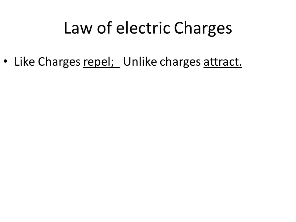 Law of electric Charges Like Charges repel; Unlike charges attract.