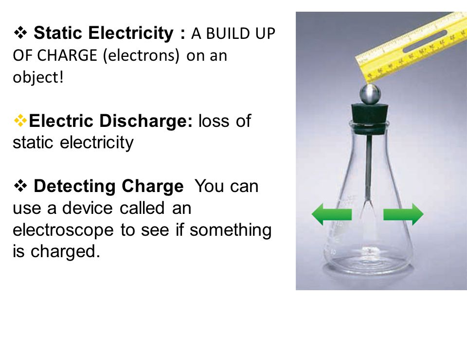 Charge and Static Electricity Chapter 17  Static Electricity : A BUILD UP OF CHARGE (electrons) on an object.