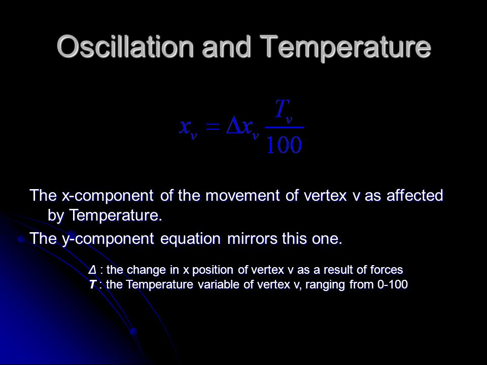 Oscillation and Temperature The x-component of the movement of vertex v as affected by Temperature.