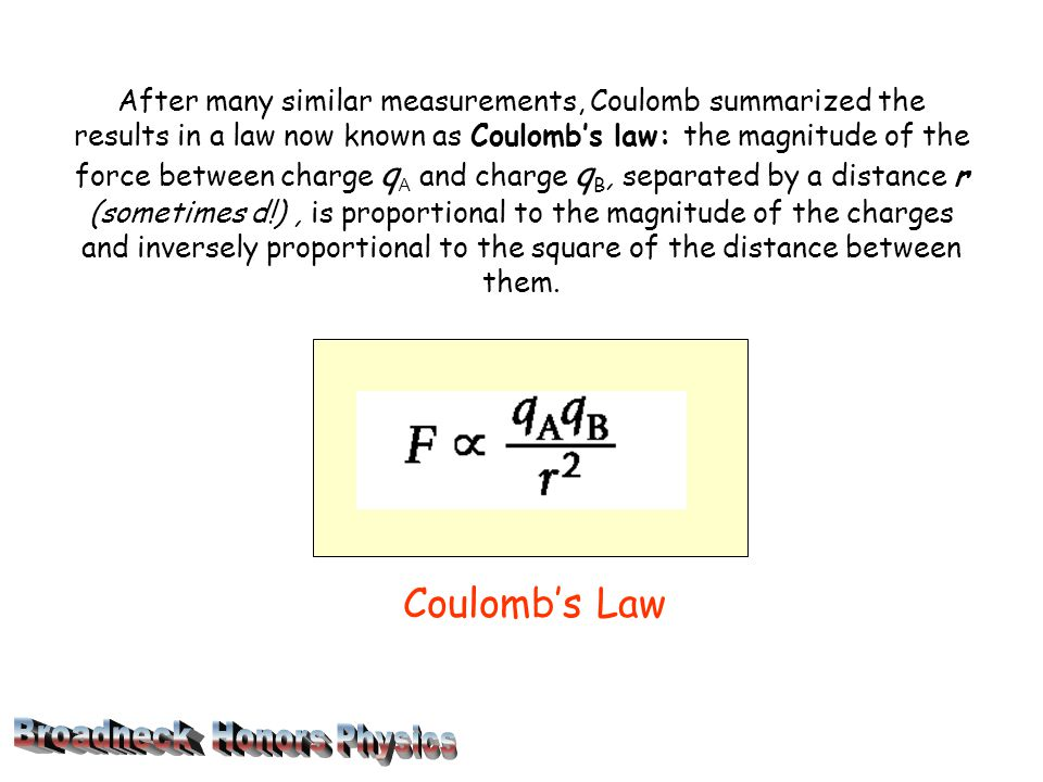 After many similar measurements, Coulomb summarized the results in a law now known as Coulomb's law: the magnitude of the force between charge q A and charge q B, separated by a distance r (sometimes d!), is proportional to the magnitude of the charges and inversely proportional to the square of the distance between them.