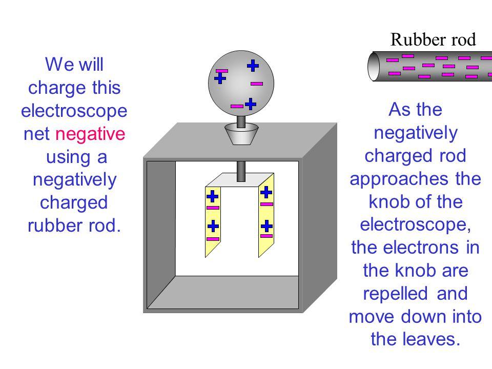 Rubber rod