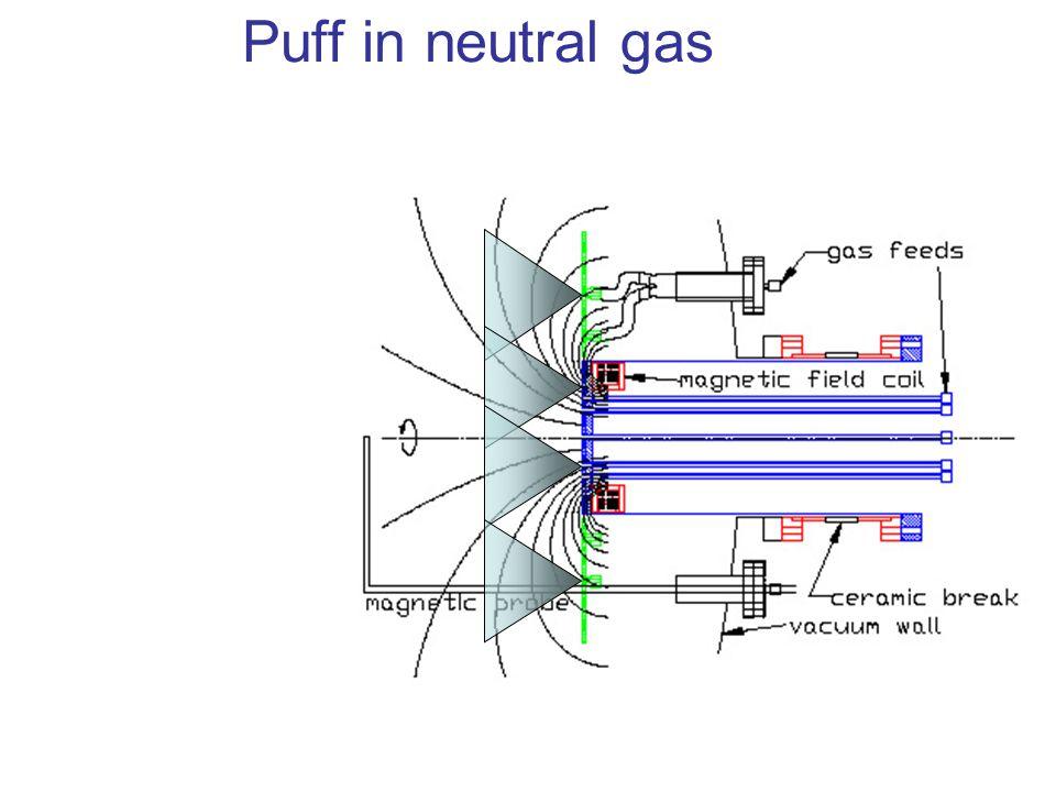Puff in neutral gas