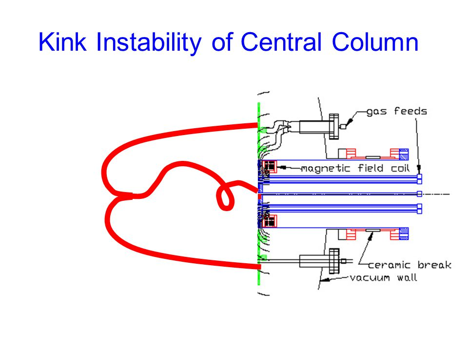 Kink Instability of Central Column