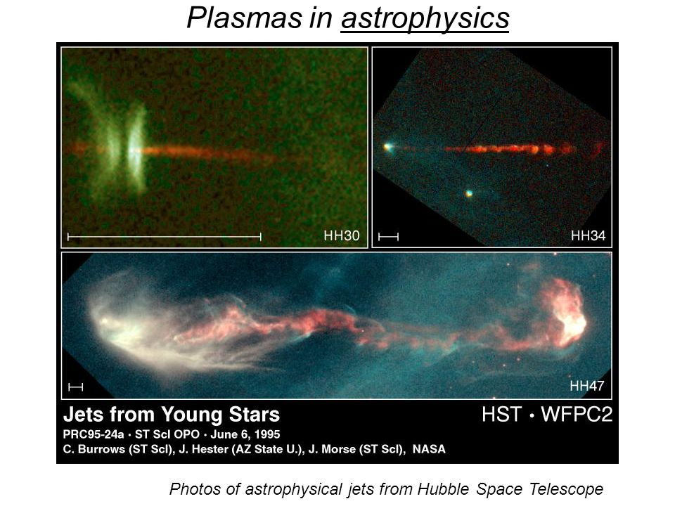 Photos of astrophysical jets from Hubble Space Telescope Plasmas in astrophysics
