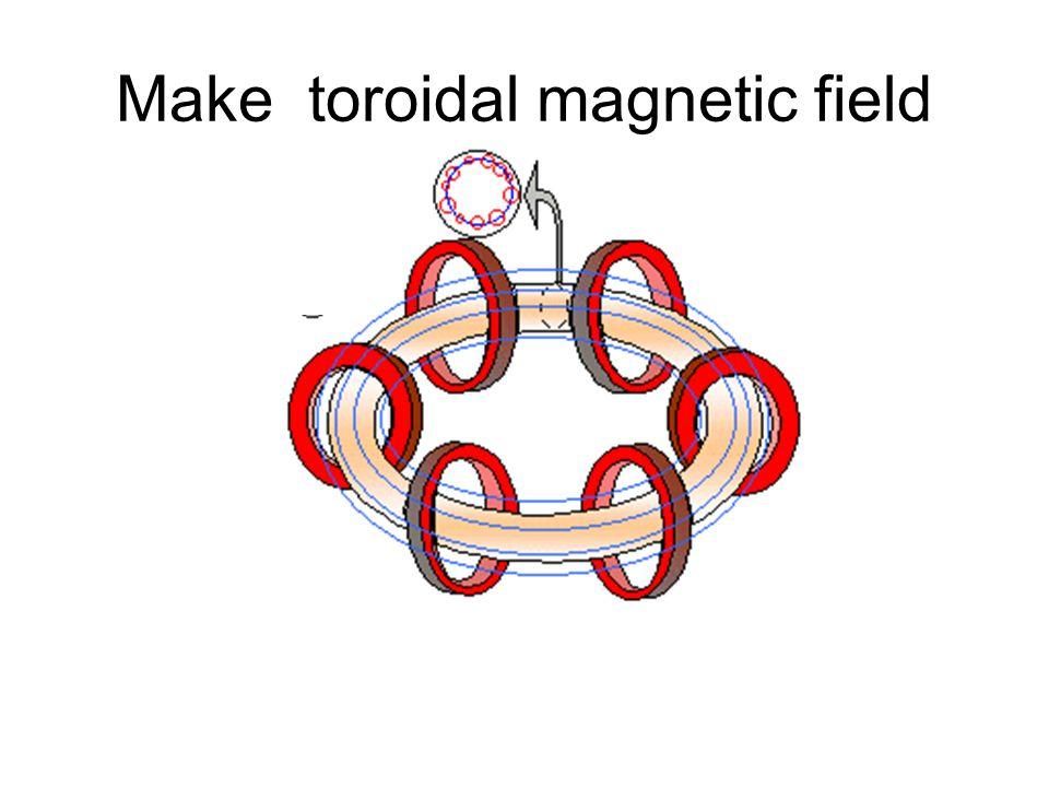Make toroidal magnetic field