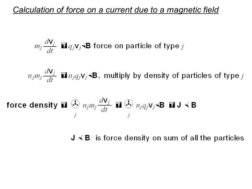 Calculation of force on a current due to a magnetic field