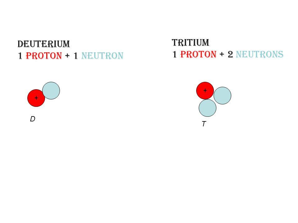 Deuterium 1 proton + 1 neutron + Tritium 1 proton + 2 neutronS + D T