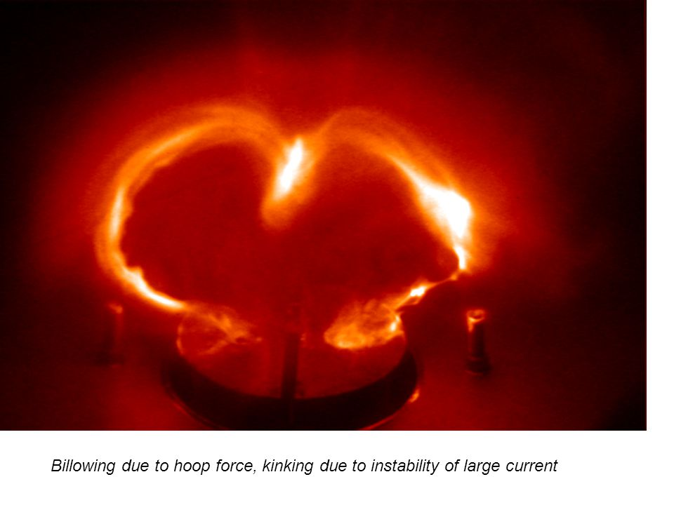 Billowing due to hoop force, kinking due to instability of large current