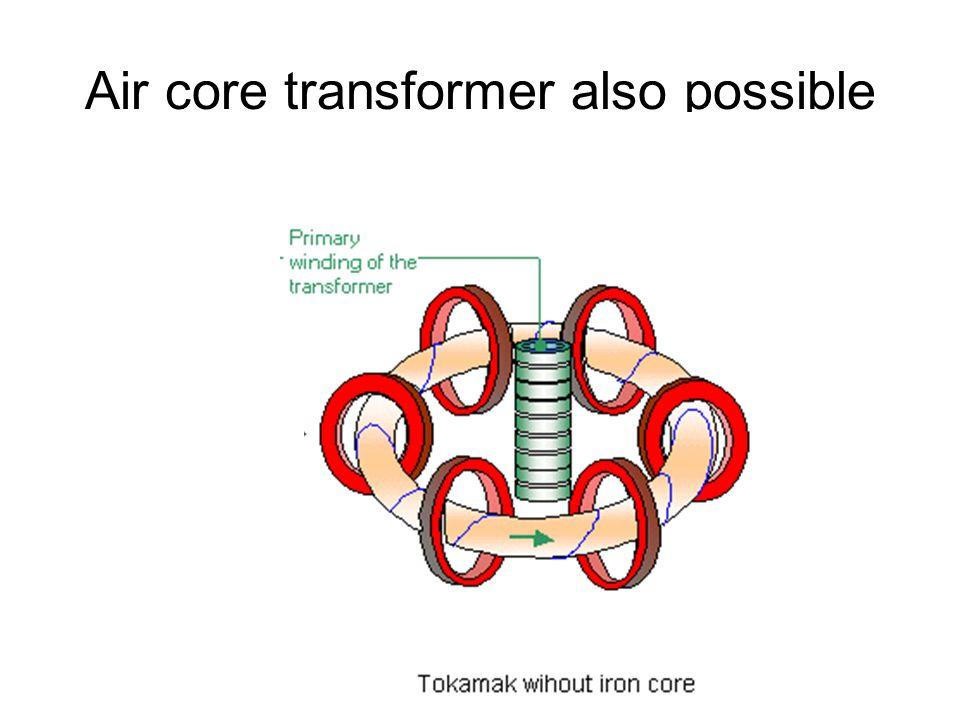 Air core transformer also possible