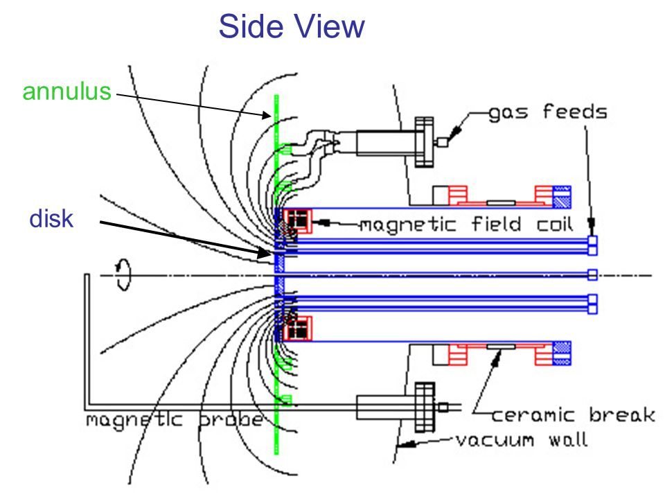 Side View disk annulus