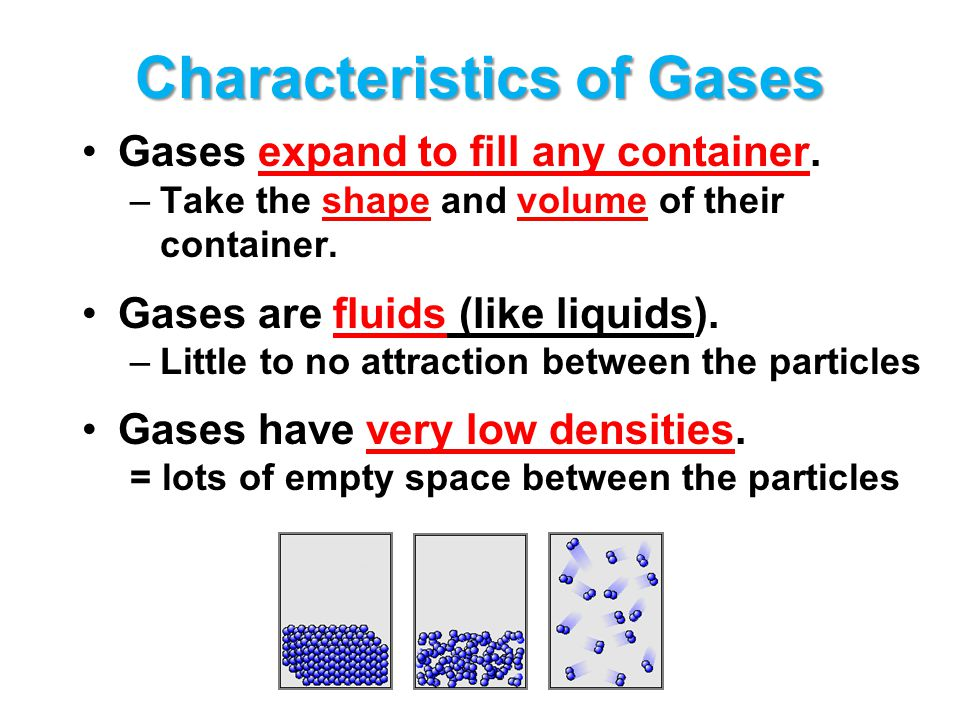 Real Gases Particles in a REAL gas… –have their own volume –attract and repel each other Gas behavior is most ideal… –at low pressures –at high temper