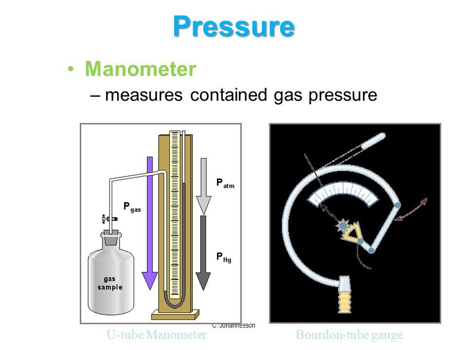 Pressure Barometer –measures atmospheric pressure Mercury Barometer Aneroid Barometer