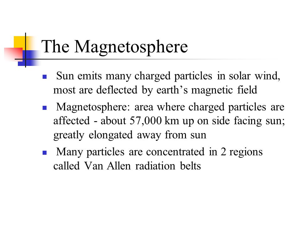 The Magnetosphere Sun emits many charged particles in solar wind, most are deflected by earth's magnetic field Magnetosphere: area where charged parti