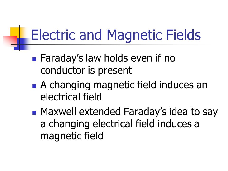 Electric and Magnetic Fields Faraday's law holds even if no conductor is present A changing magnetic field induces an electrical field Maxwell extende
