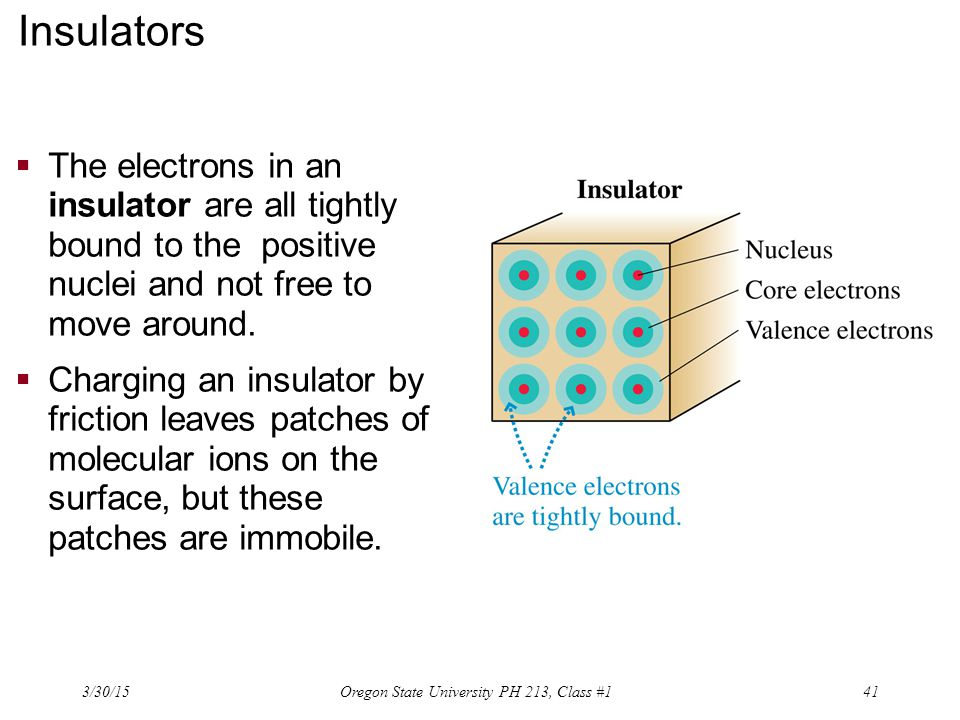 Insulators  The electrons in an insulator are all tightly bound to the positive nuclei and not free to move around.  Charging an insulator by fricti