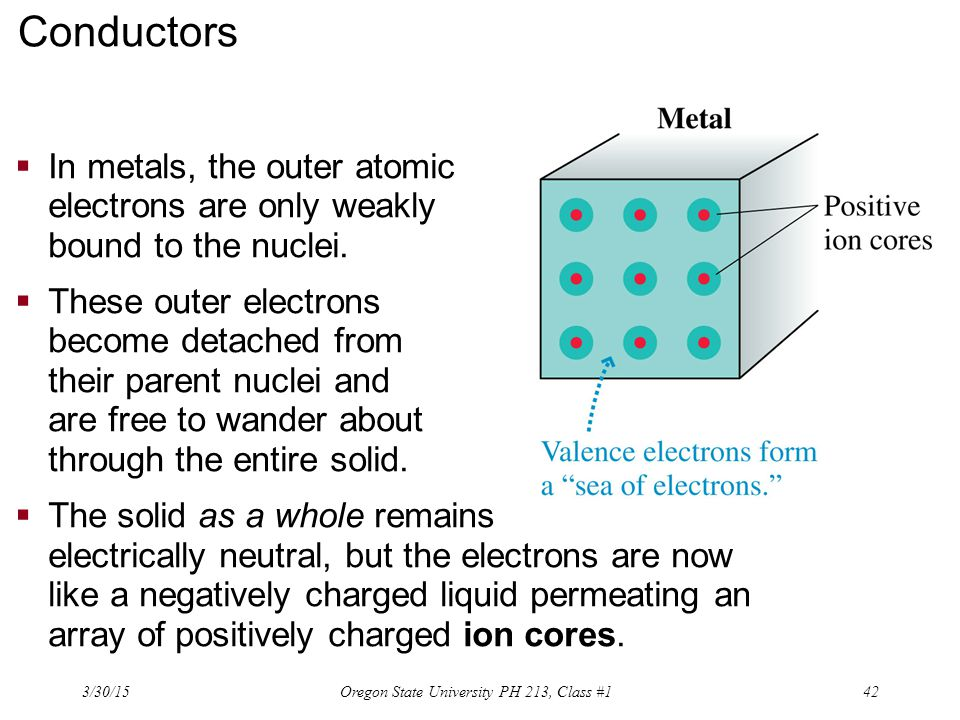 Conductors  In metals, the outer atomic electrons are only weakly bound to the nuclei.  These outer electrons become detached from their parent nucl