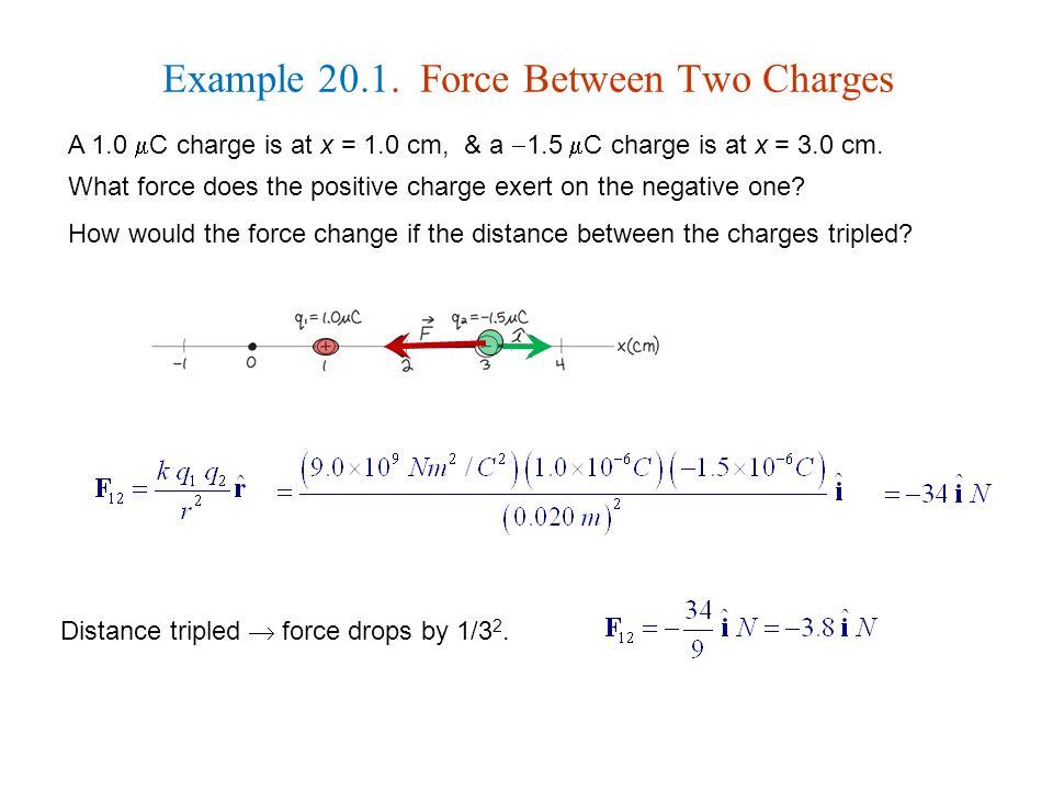 Example 20.1.