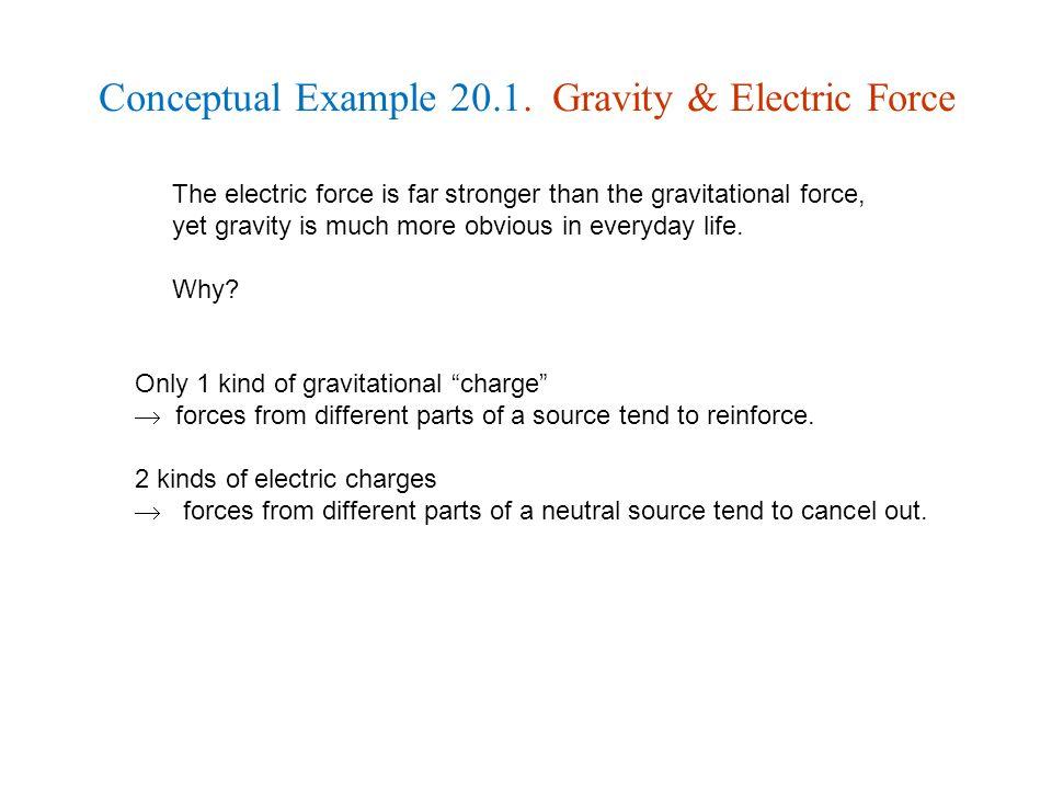 Conceptual Example 20.1.