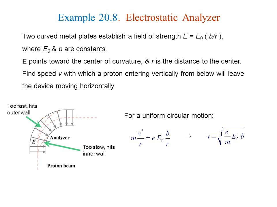 Example 20.8.