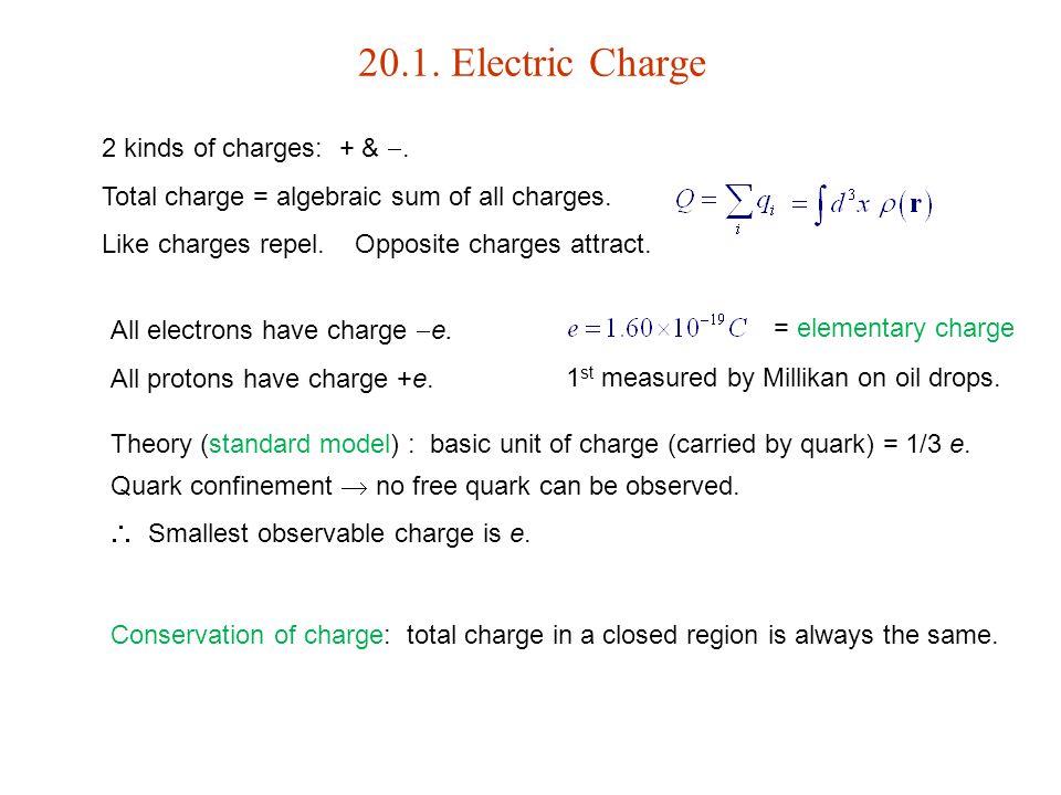 Example 20.7.