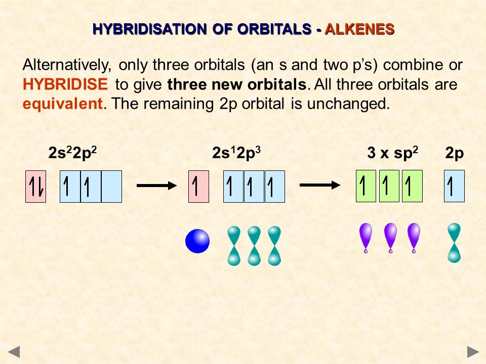 HYBRIDISATION OF ORBITALS - ALKENES Alternatively, only three orbitals (an s and two p's) combine or HYBRIDISE to give three new orbitals. All three o