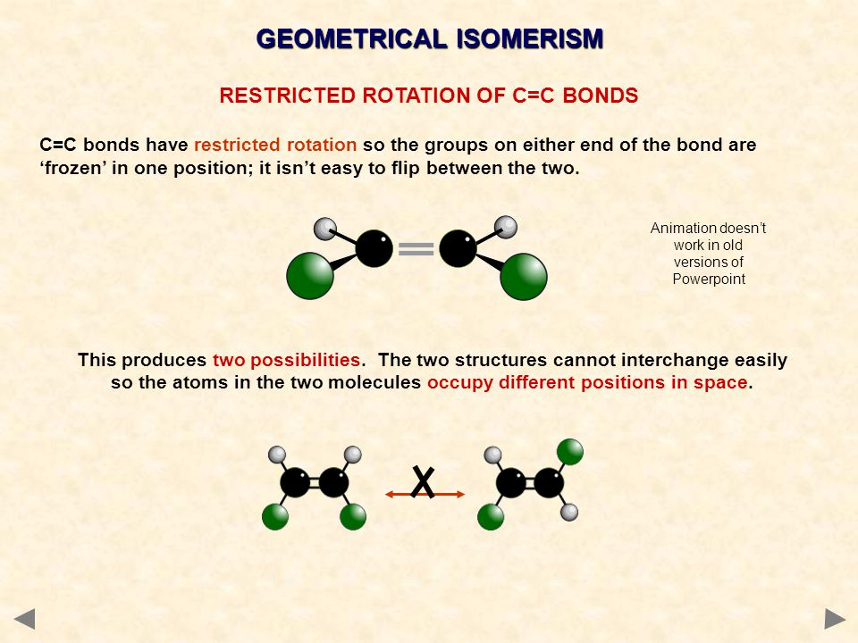 GEOMETRICAL ISOMERISM RESTRICTED ROTATION OF C=C BONDS C=C bonds have restricted rotation so the groups on either end of the bond are 'frozen' in one