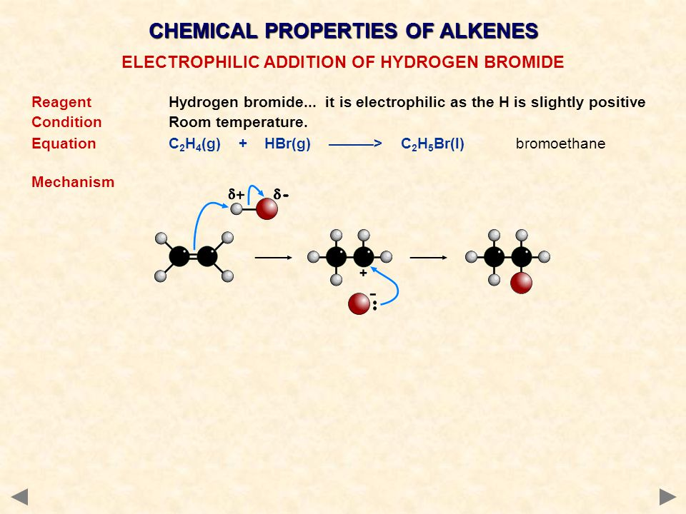 CHEMICAL PROPERTIES OF ALKENES ReagentHydrogen bromide... it is electrophilic as the H is slightly positive ConditionRoom temperature. EquationC 2 H 4