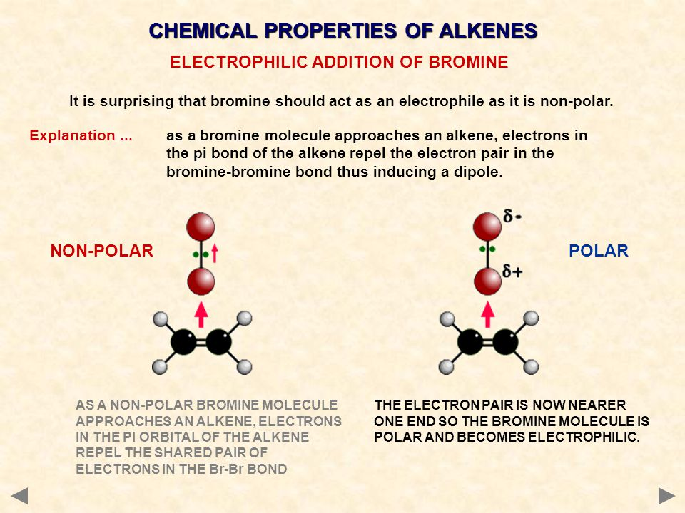 CHEMICAL PROPERTIES OF ALKENES It is surprising that bromine should act as an electrophile as it is non-polar. Explanation...as a bromine molecule app