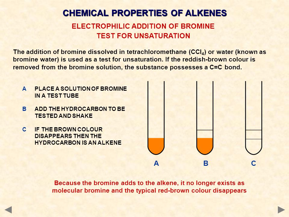 CHEMICAL PROPERTIES OF ALKENES The addition of bromine dissolved in tetrachloromethane (CCl 4 ) or water (known as bromine water) is used as a test fo