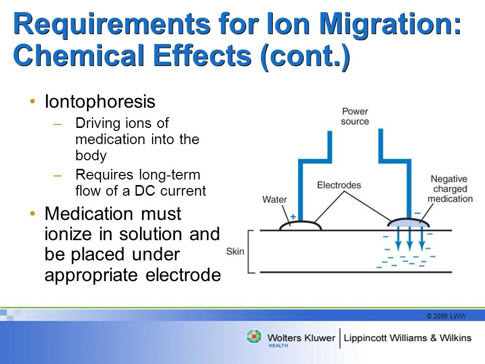 © 2008 LWW Requirements for Ion Migration: Chemical Effects (cont.) Iontophoresis –Driving ions of medication into the body –Requires long-term flow o