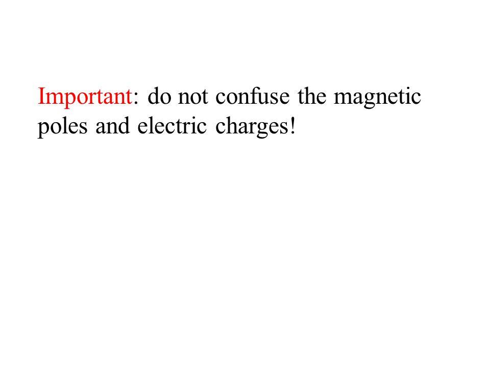 Units of Magnetic Field 1 Tesla (T) = 1 N/A m 1 Gauss (G) = 10 -4 T