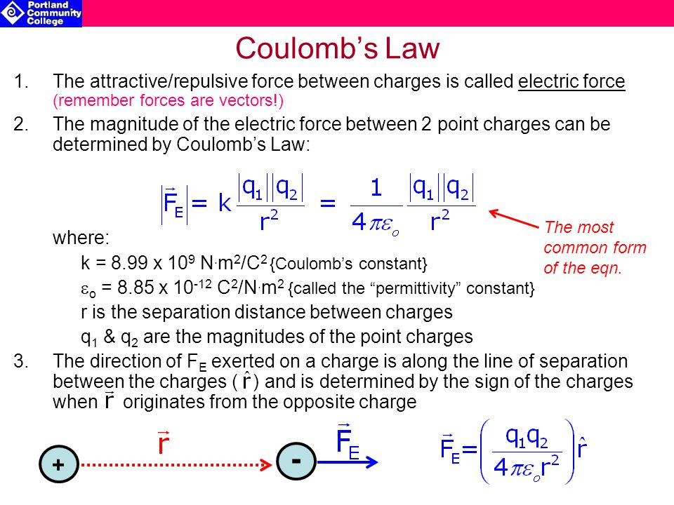 Coulomb's Law 1.The attractive/repulsive force between charges is called electric force (remember forces are vectors!) 2.The magnitude of the electric force between 2 point charges can be determined by Coulomb's Law: where: k = 8.99 x 10 9 N.
