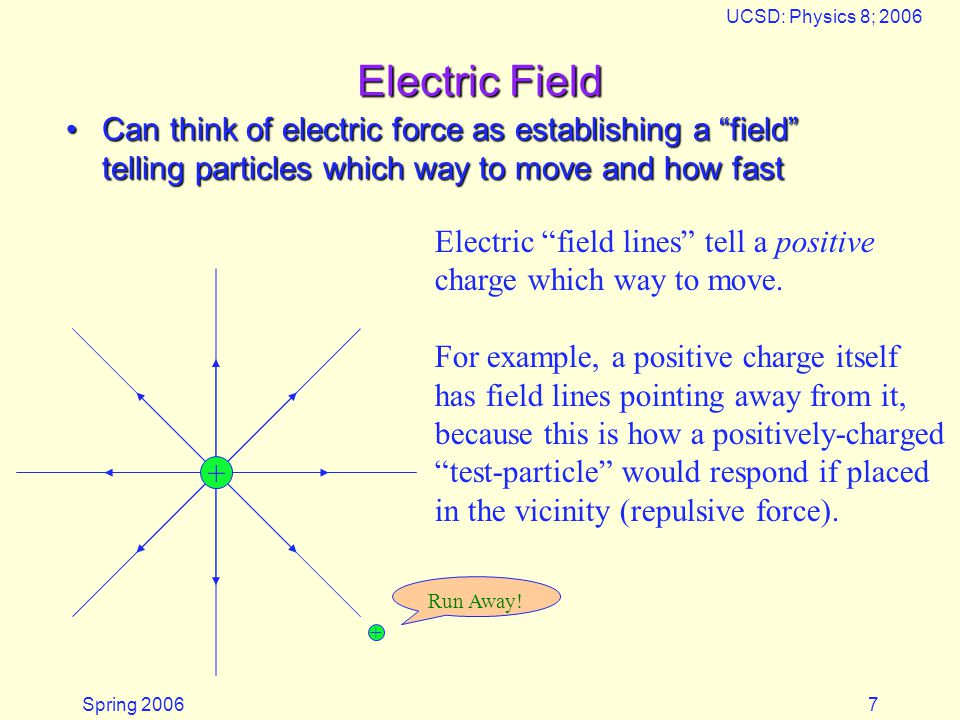 "Spring 2006 UCSD: Physics 8; 2006 7 Electric Field Can think of electric force as establishing a ""field"" telling particles which way to move and how f"