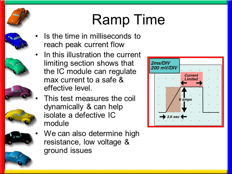 Ramp Time Is the time in milliseconds to reach peak current flow In this illustration the current limiting section shows that the IC module can regulate max current to a safe & effective level.